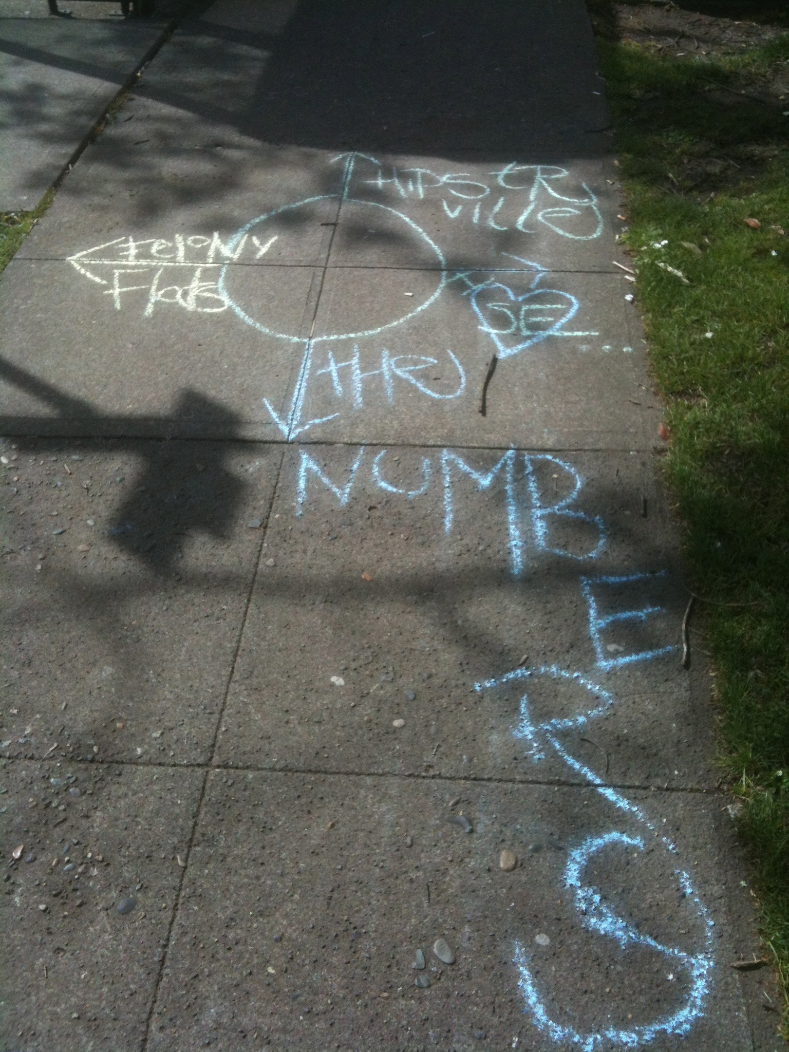 A Guide to Southeast Portland (in chalk art) | Foster-Powell