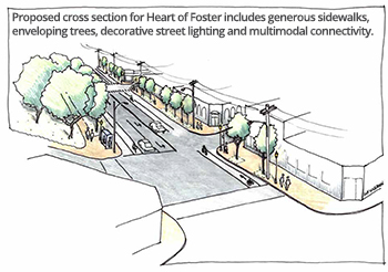 heart of foster rendering
