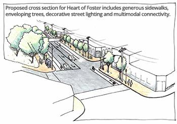 heart of foster rendering